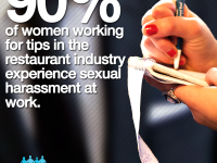 141007-ROC_Report_Sexual_Harassment
